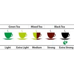 Art. 1084 Gred Schwarzer Tee mit Preiselbeere 150g