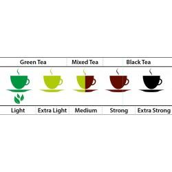 Art. 1247 Gred Grüner Tee mit Anoda 1 kg