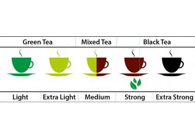 "Item no. 9174 Sample Gred Green Tea ""Milk Oolong"" 2g x 3"